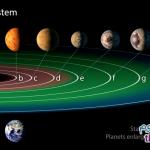 اكتشاف 7 كواكب خارج المجموعة الشمسية exoplanet discovery تصلح للحياة ومتوقع وجود مياه عليها